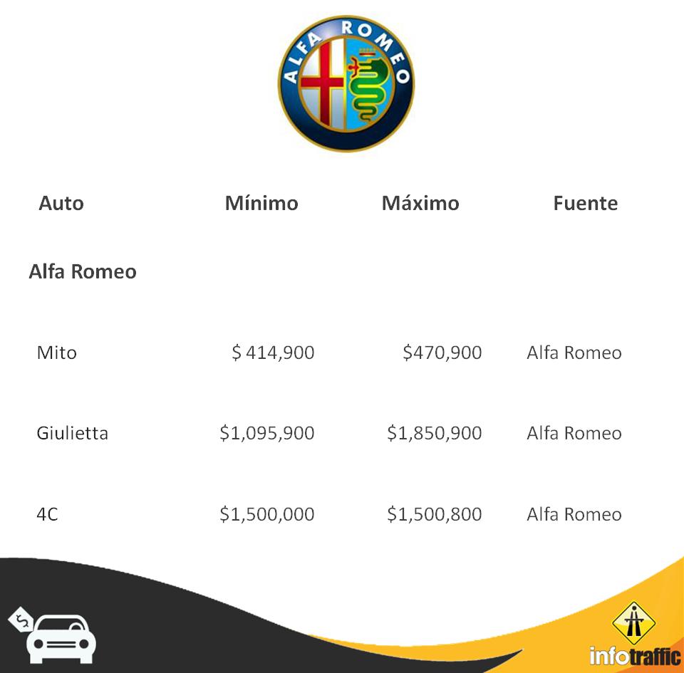 Alfa 2017