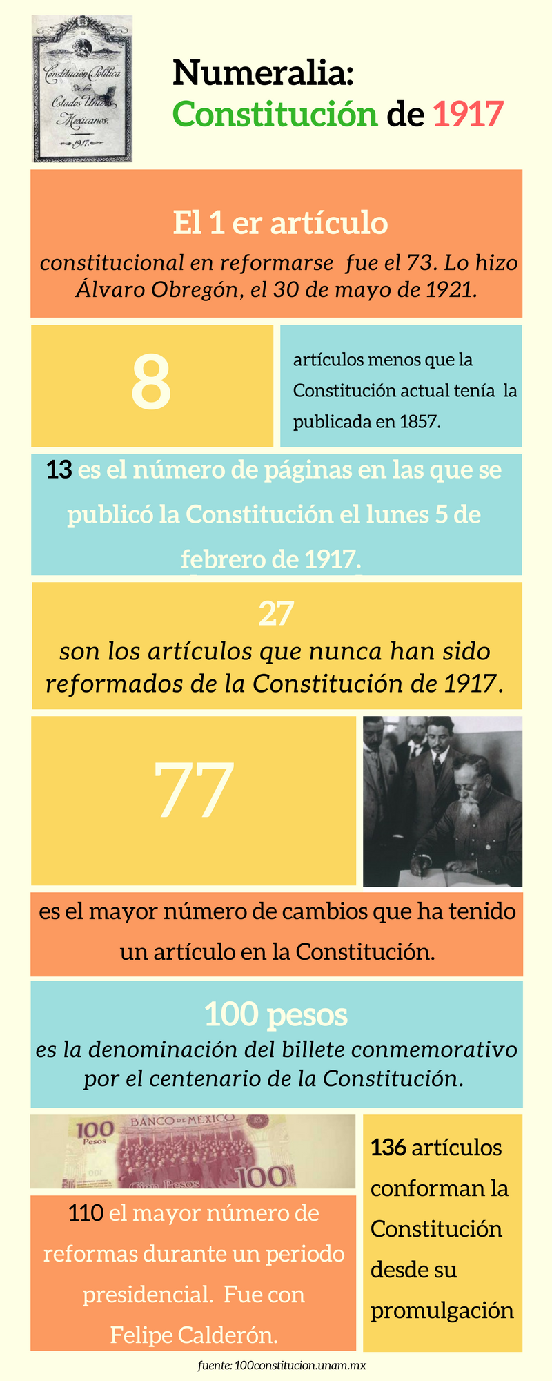 numeralia-constitucion-de-1917