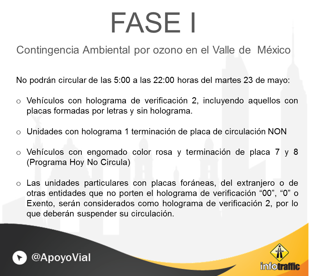 FASE 1 cdmx