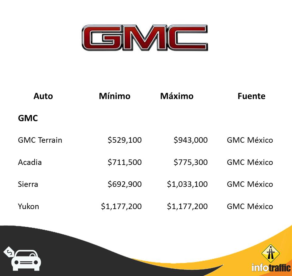 GMC 2017