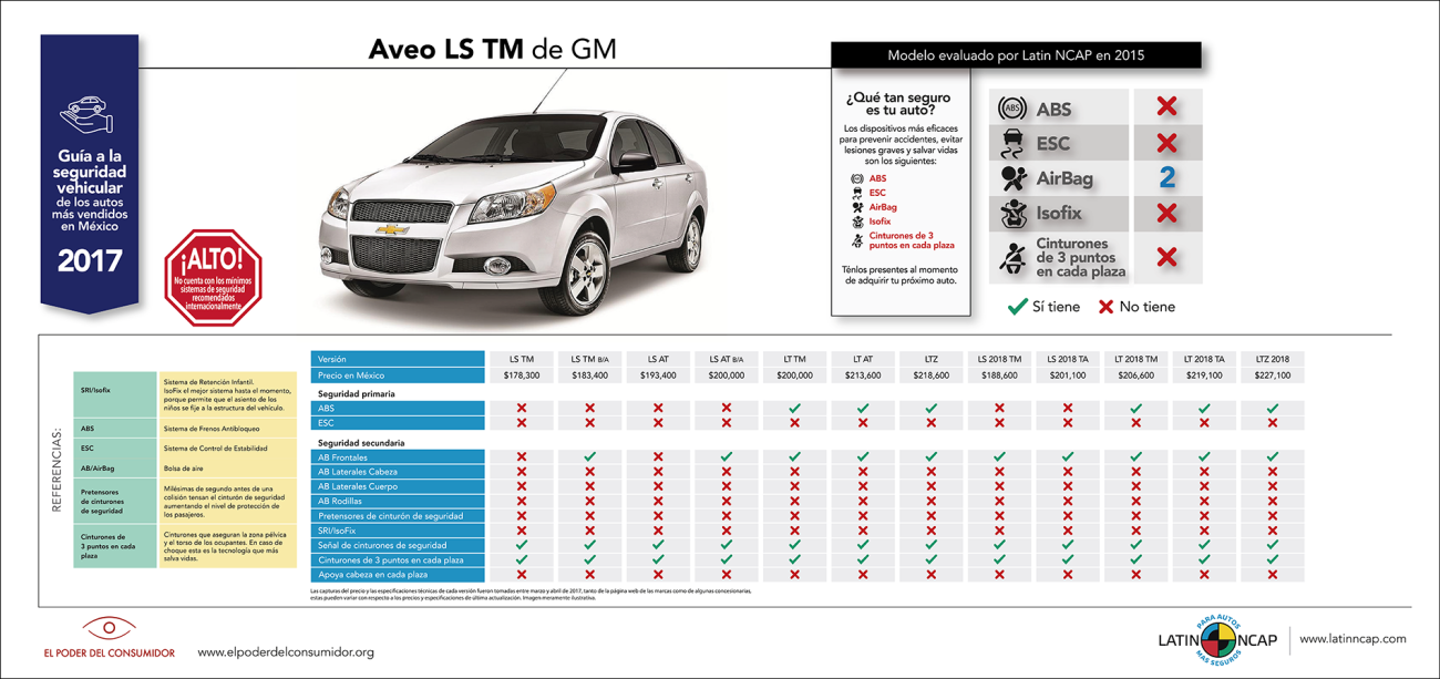 GM-Aveo-LS-TM