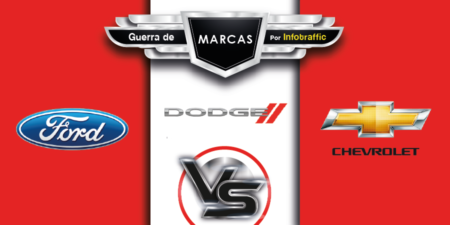 Ford-Dodge-Chevrolet