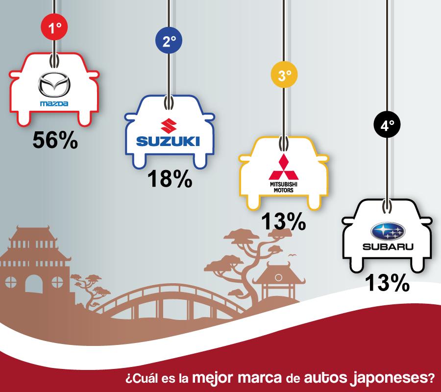 Resultados-autos-japoneses-3