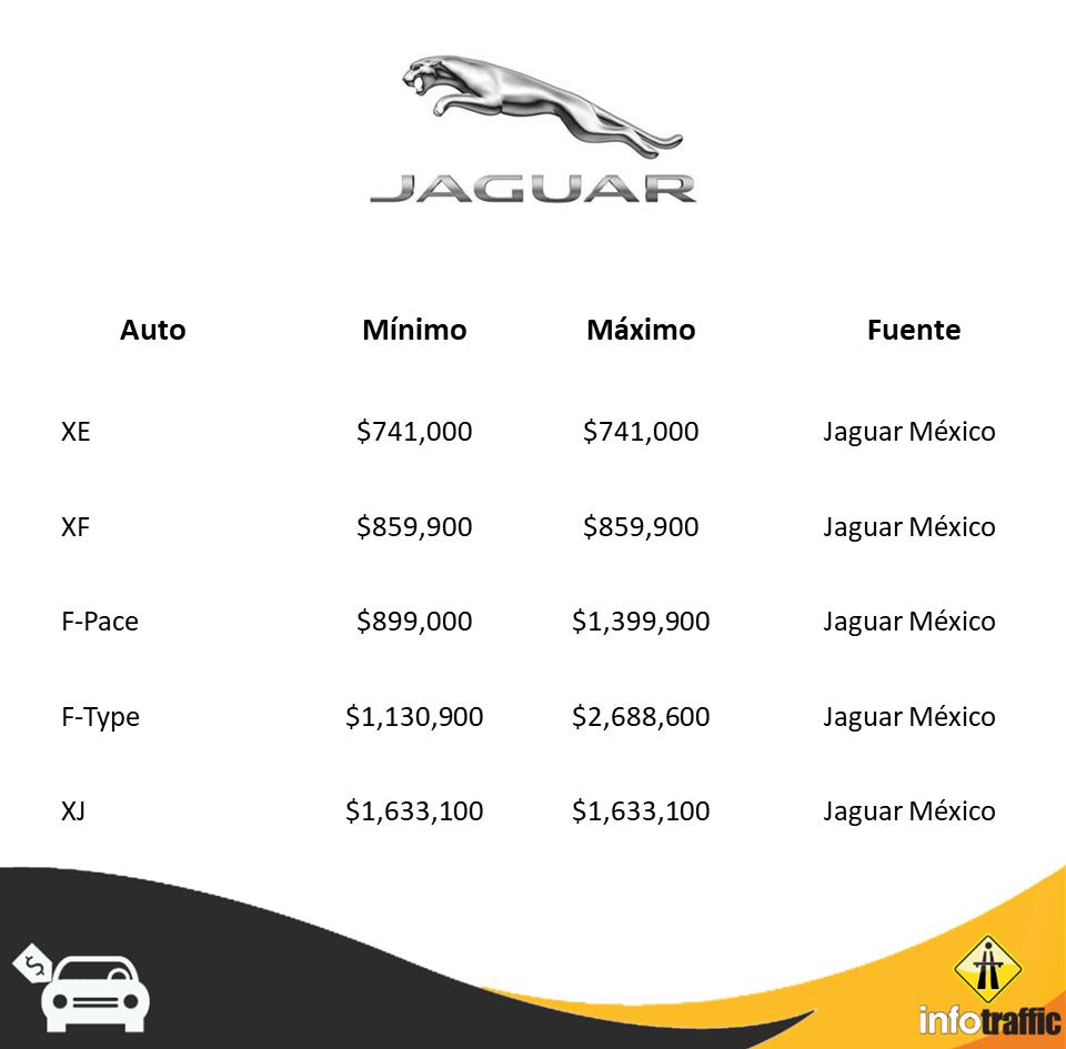 Jaguar PP