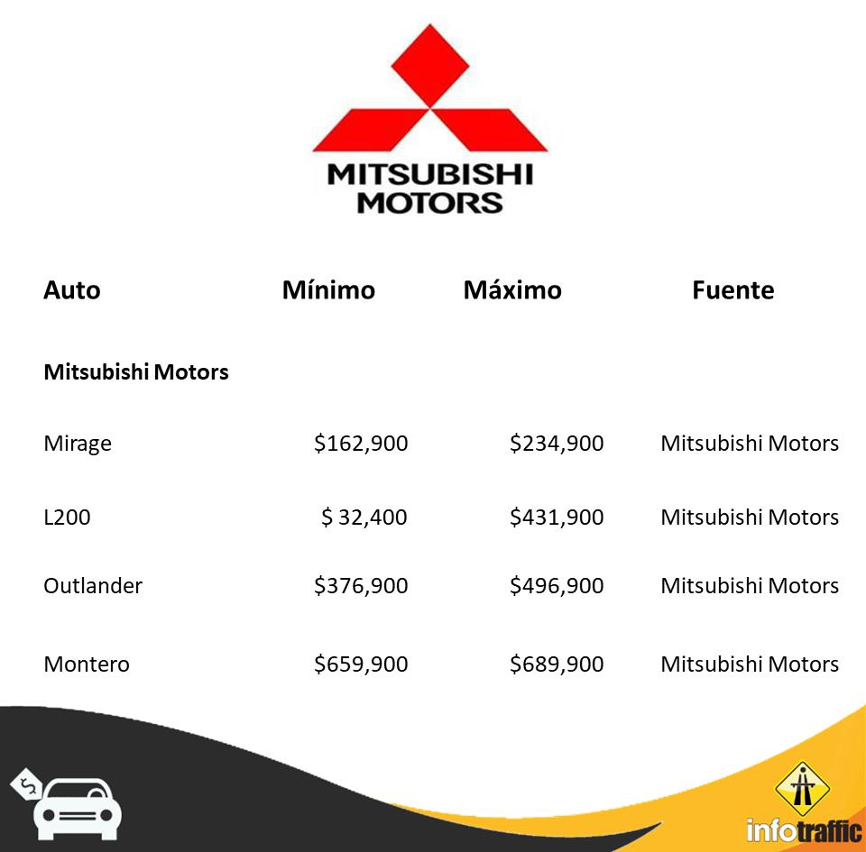 Mitsubishi PP