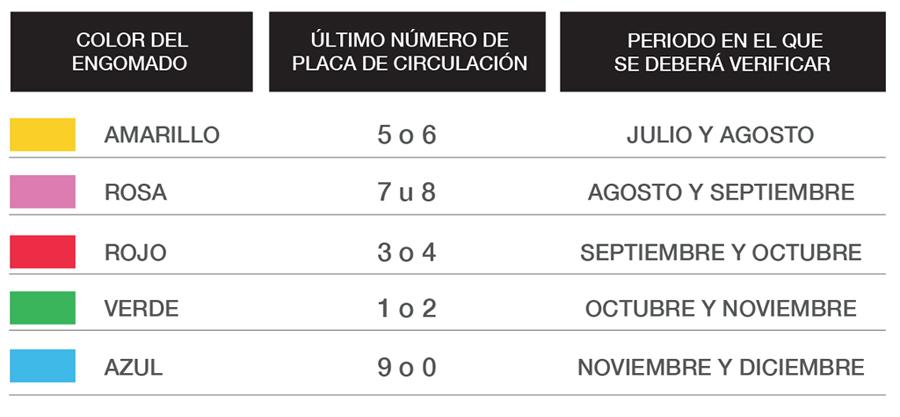 calendarios_verificacion